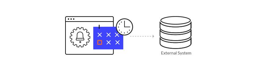 Key Survey API and integration capabilities